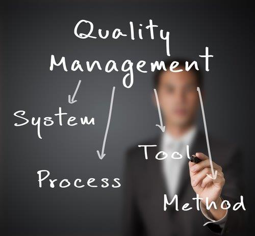 Quality of Management